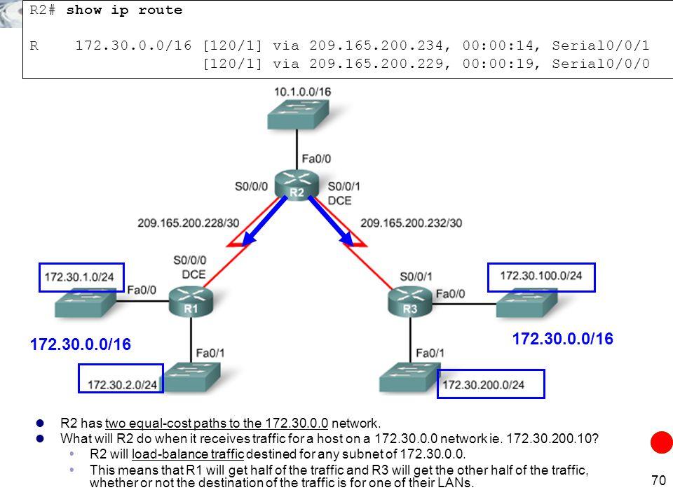 R2# show ip route R 172.30.0.0/16 [120/1] via 209.165.200.234, 00:00:14, Serial0/0/1. [120/1] via 209.165.200.229, 00:00:19, Serial0/0/0.